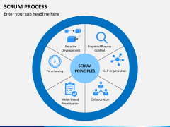 SCRUM process PPT slide 11
