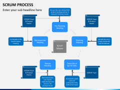 SCRUM process PPT slide 12