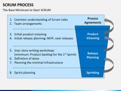 Agile management bundle PPT slide 35