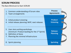 SCRUM process PPT slide 13