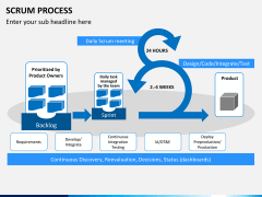 SCRUM process PPT slide 1