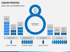 Agile management bundle PPT slide 25