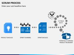 Agile management bundle PPT slide 27