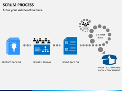 SCRUM process PPT slide 5