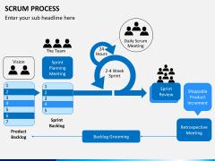 Agile management bundle PPT slide 30