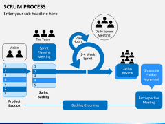 SCRUM process PPT slide 8