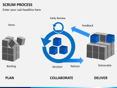 SCRUM process PPT slide 9