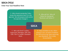 SDCA Cycle PPT slide 8