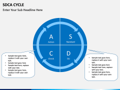 SDCA Cycle PPT slide 1