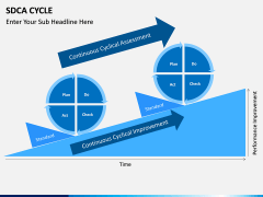 SDCA Cycle PPT slide 4