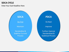 SDCA Cycle PPT slide 5