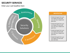 Security services PPT slide 22