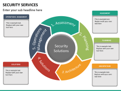 Security services PPT slide 19