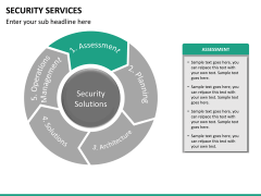 Security services PPT slide 20