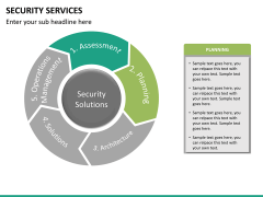 Security services PPT slide 21