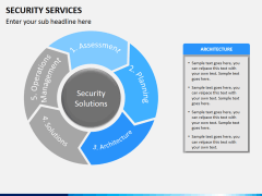 Security services PPT slide 10