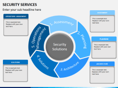 Security services PPT slide 7