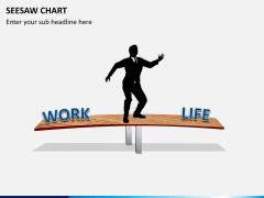 Seesaw chart PPT slide 1