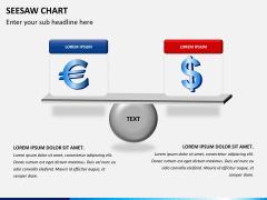 Seesaw chart PPT slide 4