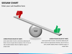 Seesaw chart PPT slide 5