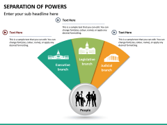 Separation of powers PPT slide 11