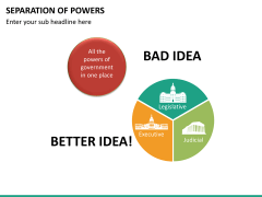 Separation of powers PPT slide 20