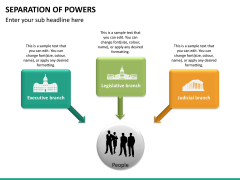 Separation of powers PPT slide 12