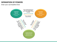 Separation of powers PPT slide 17