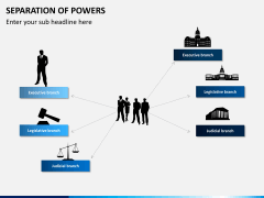 Separation of powers PPT slide 3