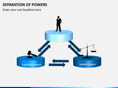 Separation of powers PPT slide 5