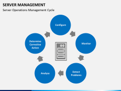 Server management PPT slide 6