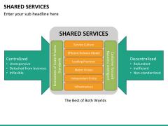 Shared services PPT slide 15