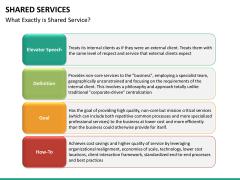 Shared services PPT slide 18