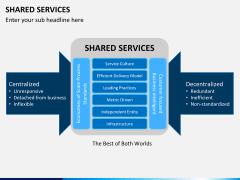 Shared services PPT slide 1