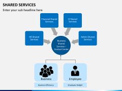 Shared services PPT slide 12
