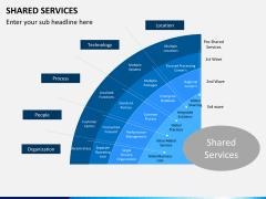 Shared services PPT slide 2