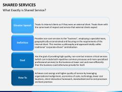 Shared services PPT slide 4