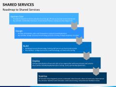 Shared services PPT slide 7