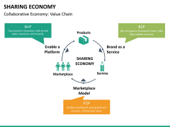 Sharing economy PPT slide 14