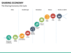 Sharing economy PPT slide 15