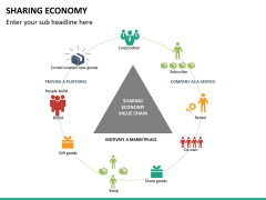 Sharing economy PPT slide 17