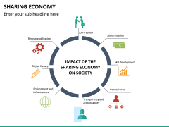 Sharing economy PPT slide 18