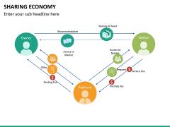 Sharing economy PPT slide 19