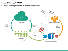 Sharing economy PPT slide 20