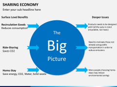 Sharing economy PPT slide 11