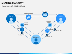 Sharing economy PPT slide 6