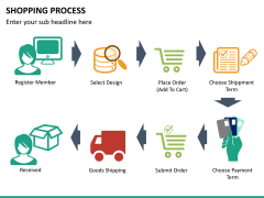 Shopping process PPT slide 9