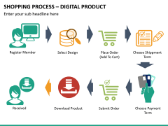 Shopping process PPT slide 11