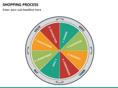 Shopping process PPT slide 14