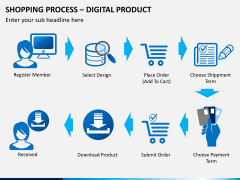 Shopping process PPT slide 3